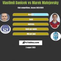 Vlastimil Danicek vs Marek Matejovsky h2h player stats