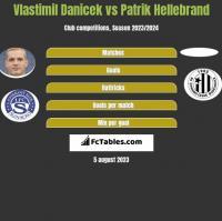 Vlastimil Danicek vs Patrik Hellebrand h2h player stats