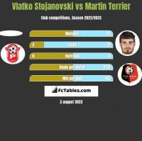 Vlatko Stojanovski vs Martin Terrier h2h player stats