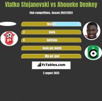 Vlatko Stojanovski vs Ahoueke Denkey h2h player stats