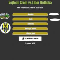 Vojtech Srom vs Libor Hrdlicka h2h player stats