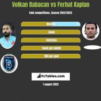Volkan Babacan vs Ferhat Kaplan h2h player stats