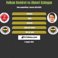 Volkan Demirel vs Ahmet Ozdogan h2h player stats
