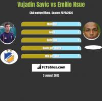 Vujadin Savic vs Emilio Nsue h2h player stats
