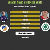 Vujadin Savic vs Hector Yuste h2h player stats
