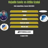 Vujadin Savic vs Attila Szalai h2h player stats
