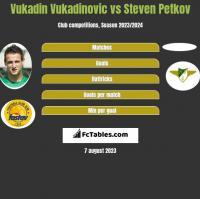 Vukadin Vukadinovic vs Steven Petkov h2h player stats