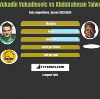 Vukadin Vukadinovic vs Abdulrahman Taiwo h2h player stats