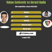 Vukan Savicevic vs Gerard Badia h2h player stats