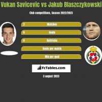 Vukan Savicevic vs Jakub Blaszczykowski h2h player stats