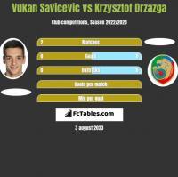 Vukan Savicevic vs Krzysztof Drzazga h2h player stats