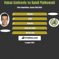 Vukan Savicevic vs Kamil Piatkowski h2h player stats