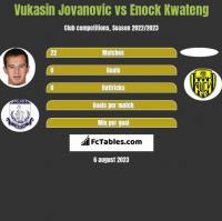 Vukasin Jovanovic vs Enock Kwateng h2h player stats