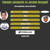 Vukasin Jovanovic vs Jerome Hergault h2h player stats