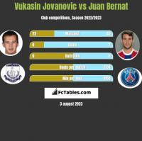 Vukasin Jovanovic vs Juan Bernat h2h player stats