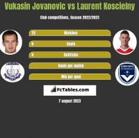 Vukasin Jovanovic vs Laurent Koscielny h2h player stats