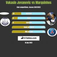 Vukasin Jovanovic vs Marquinhos h2h player stats
