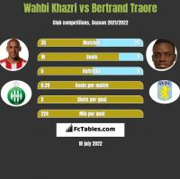 Wahbi Khazri vs Bertrand Traore h2h player stats