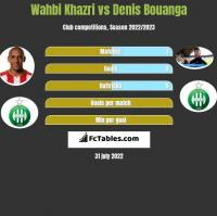 Wahbi Khazri vs Denis Bouanga h2h player stats