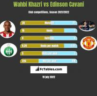 Wahbi Khazri vs Edinson Cavani h2h player stats