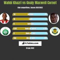Wahbi Khazri vs Gnaly Maxwell Cornet h2h player stats