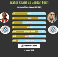 Wahbi Khazri vs Jordan Ferri h2h player stats