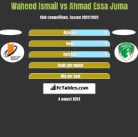 Waheed Ismail vs Ahmad Essa Juma h2h player stats