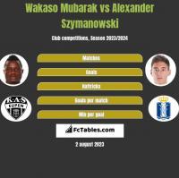 Wakaso Mubarak vs Alexander Szymanowski h2h player stats