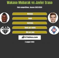 Wakaso Mubarak vs Javier Eraso h2h player stats