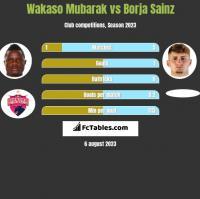 Wakaso Mubarak vs Borja Sainz h2h player stats