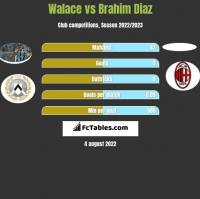 Walace vs Brahim Diaz h2h player stats