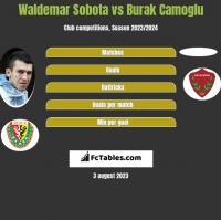 Waldemar Sobota vs Burak Camoglu h2h player stats