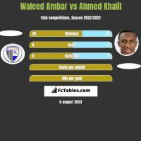 Waleed Ambar vs Ahmed Khalil h2h player stats