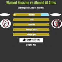 Waleed Hussain vs Ahmed Al Attas h2h player stats