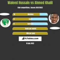 Waleed Hussain vs Ahmed Khalil h2h player stats