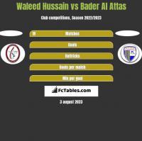 Waleed Hussain vs Bader Al Attas h2h player stats