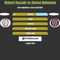 Waleed Hussain vs Ahmed Mahmoud h2h player stats