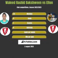Waleed Rashid Bakshween vs Elton h2h player stats