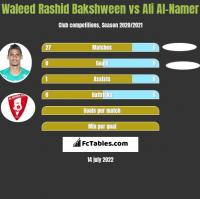 Waleed Rashid Bakshween vs Ali Al-Namer h2h player stats