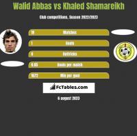 Walid Abbas vs Khaled Shamareikh h2h player stats