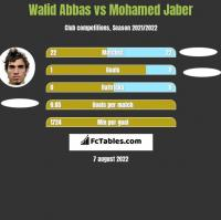 Walid Abbas vs Mohamed Jaber h2h player stats