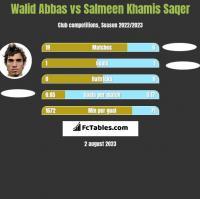 Walid Abbas vs Salmeen Khamis Saqer h2h player stats