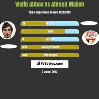 Walid Abbas vs Ahmed Mallah h2h player stats