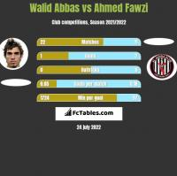 Walid Abbas vs Ahmed Fawzi h2h player stats