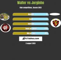 Walter vs Jorginho h2h player stats