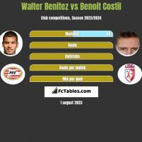 Walter Benitez vs Benoit Costil h2h player stats