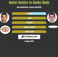 Walter Benitez vs Bobby Allain h2h player stats