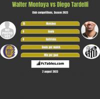 Walter Montoya vs Diego Tardelli h2h player stats