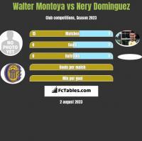 Walter Montoya vs Nery Dominguez h2h player stats
