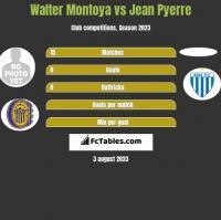 Walter Montoya vs Jean Pyerre h2h player stats